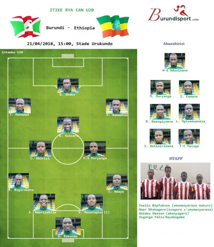 Burundi : CAN U20 - Intamba Mu Rugamba 1 - 0 Walya ( Photo : BURUNDISPORT.COM 2018 )